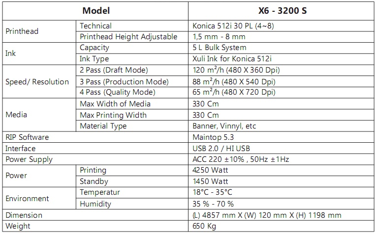 Spesifikasi mesin digital printing Xuli X6-3200S