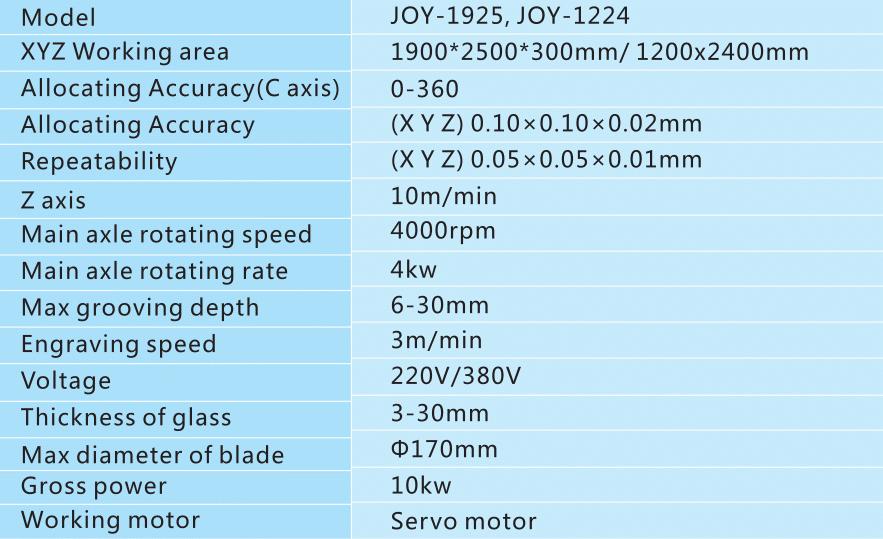 Spesifikasi mesin cnc kaca Joy 1224
